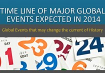 Event Calendar, New Year Calendar, 2014 Calendar, Global Events