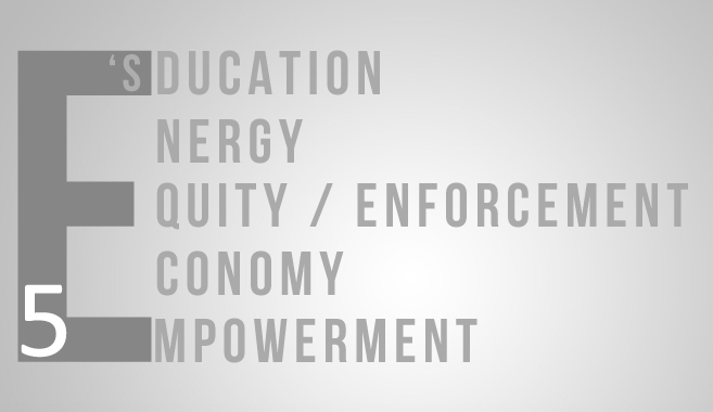 Pakistan Economy, Education, Energy, Equity, Enforcement, Empowerment, Policy