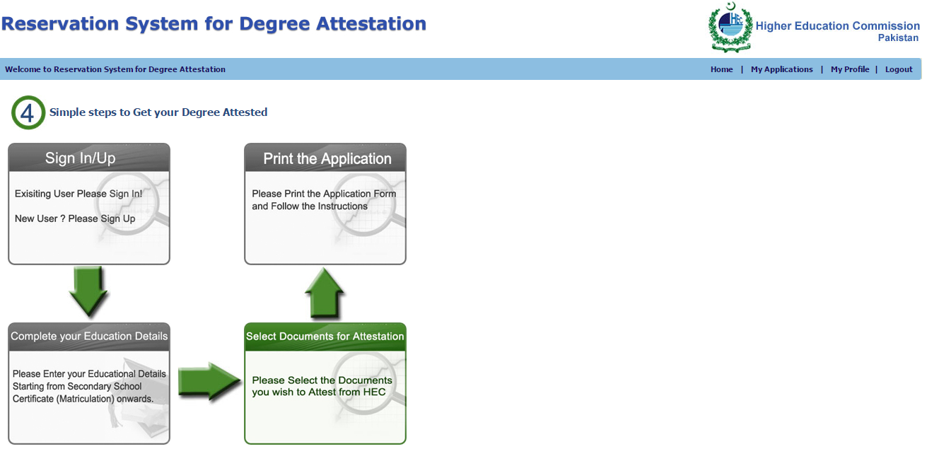 How To Verify And Attest Your Degree Online From HEC?